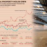 Industrial Property Investments – A Certain Asset in Uncertain Times